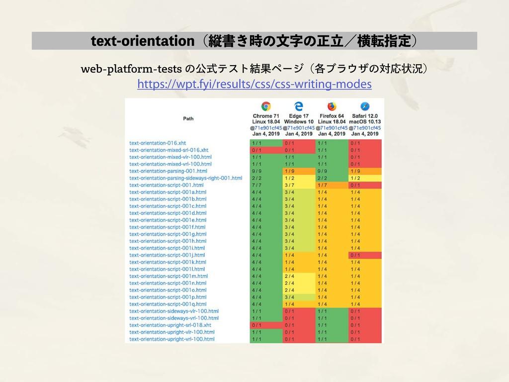 text-orientation(縦書き時の文字の正立/横転指定) web-platform-...