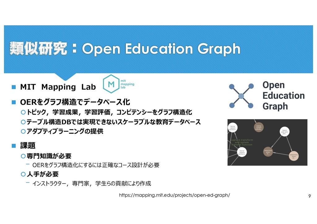 9 n MIT Mapping Lab n OERをグラフ構造でデータベース化 šトピック,学...