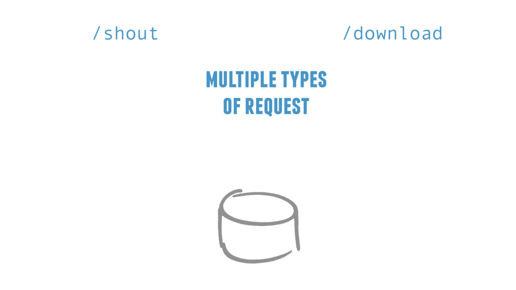 multiple types of request /shout /download