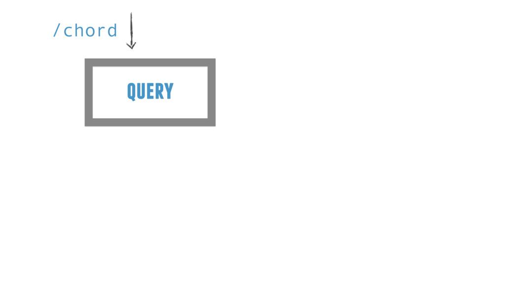 query /chord
