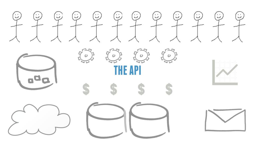 THE API G $ $ $ $