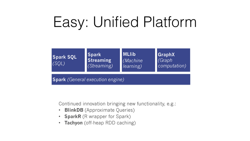 Easy: Unified Platform Spark SQL (SQL) Spark Str...