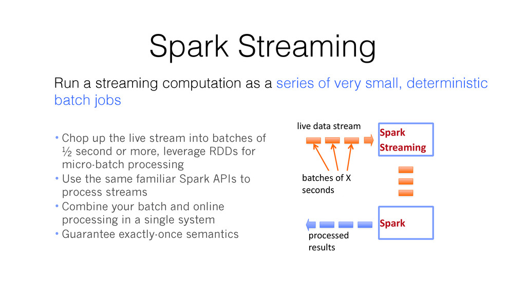Spark Streaming Run a streaming computation as ...