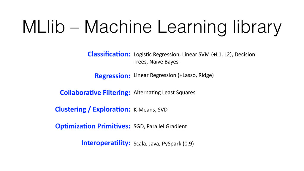 MLlib – Machine Learning library Logis]c*Regres...