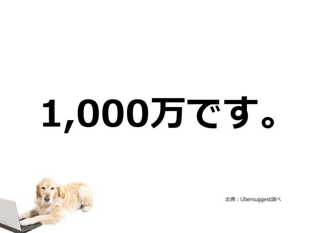 1,000万です。 出典:Ubersuggest調べ