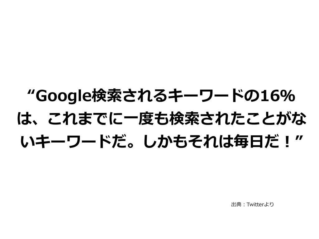 """""""Google検索されるキーワードの16% は、これまでに⼀度も検索されたことがな いキーワー..."""