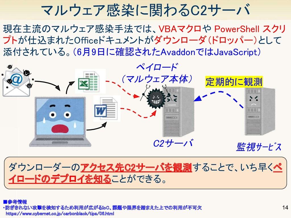 ダウンローダーのアクセス先C2サーバを観測することで、いち早くペ イロードのデプロイを知ること...