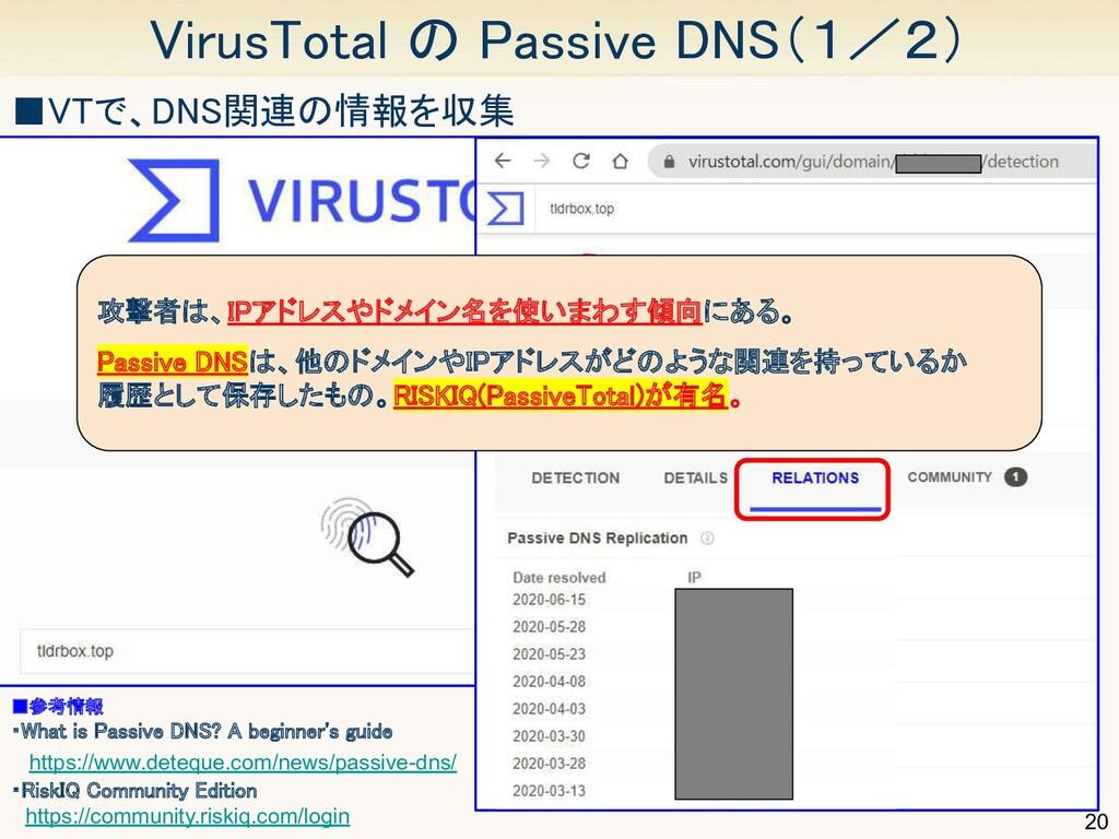 20 VirusTotal の Passive DNS(1/2) 攻撃者は、IPアドレスやド...