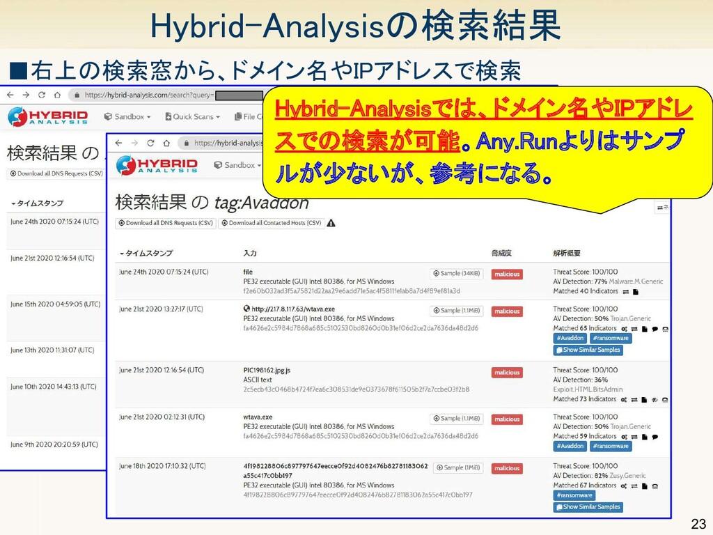 23 Hybrid-Analysisの検索結果 ■右上の検索窓から、ドメイン名やIPアドレス...