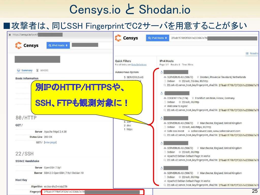 25 Censys.io と Shodan.io ■攻撃者は、同じSSH Fingerpri...