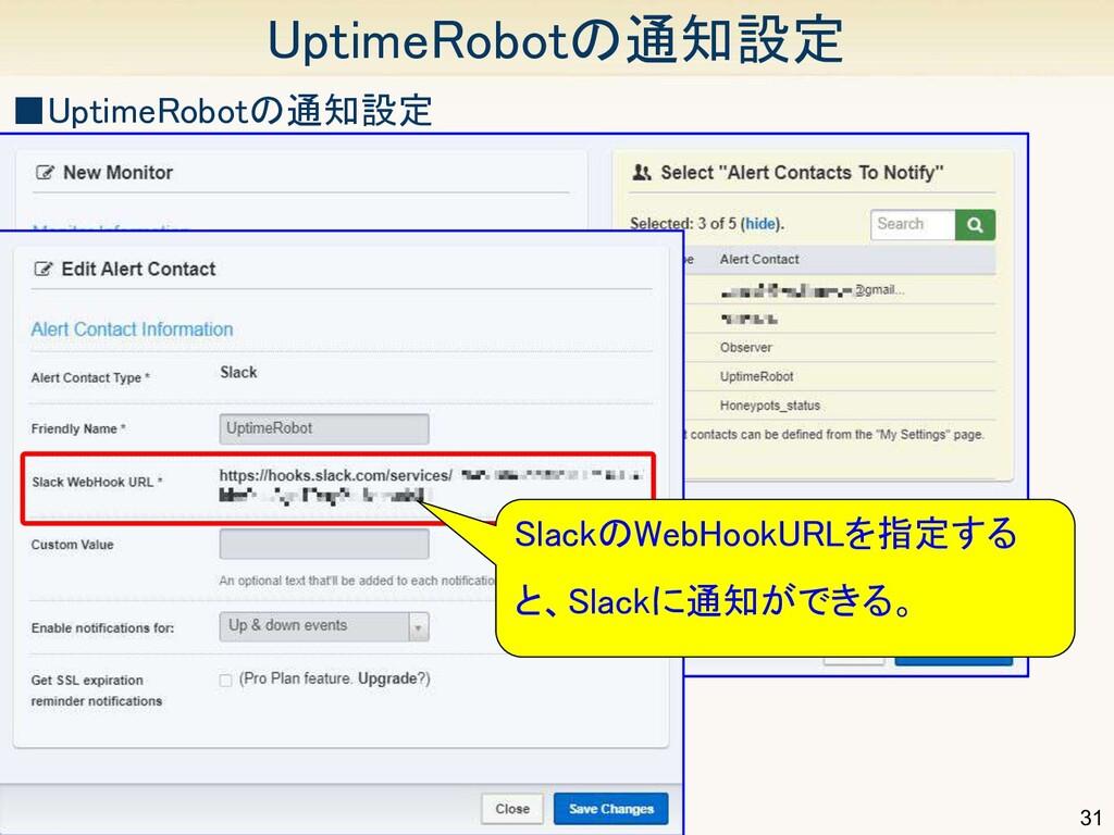 31 UptimeRobotの通知設定 ■UptimeRobotの通知設定 SlackのW...