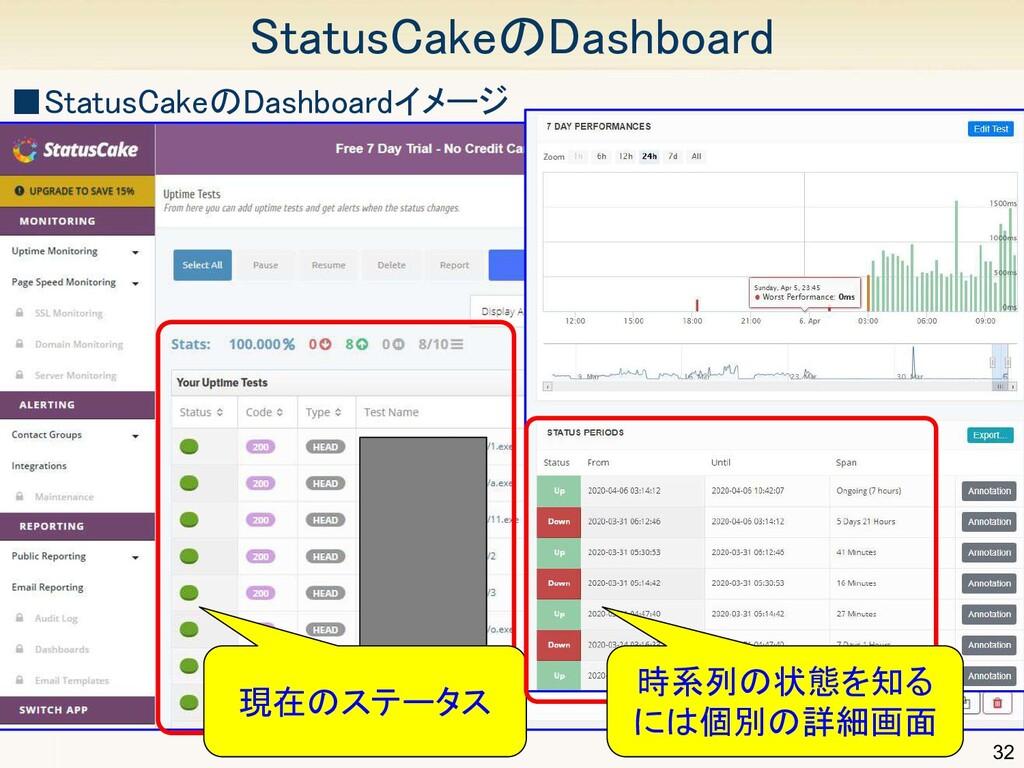 32 StatusCakeのDashboard ■StatusCakeのDashboardイ...