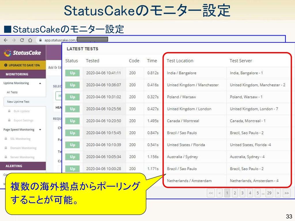 33 StatusCakeのモニター設定 ■StatusCakeのモニター設定 複数の海外...