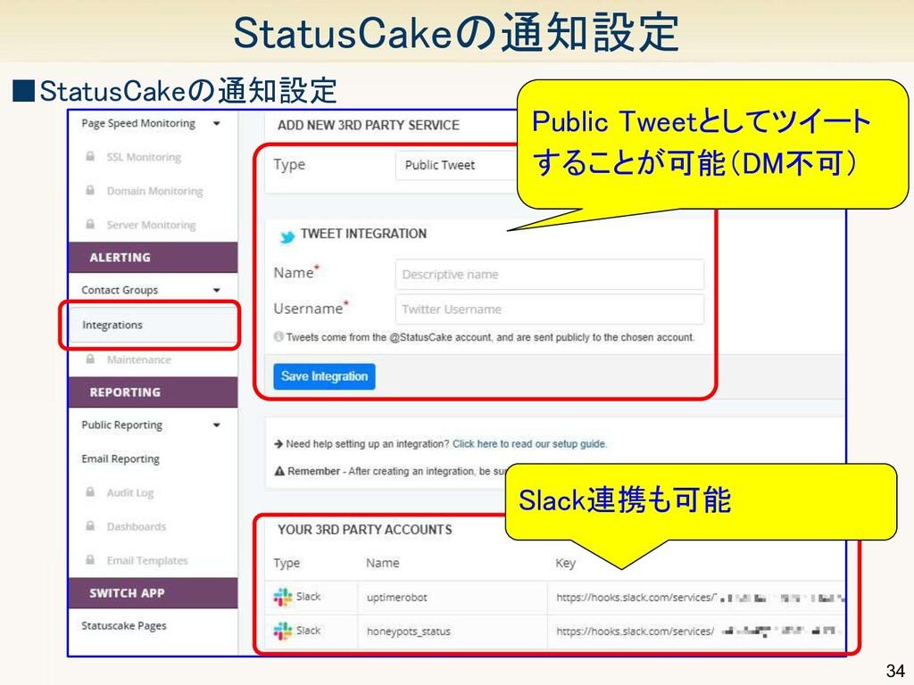 34 StatusCakeの通知設定 ■StatusCakeの通知設定 Public Tw...