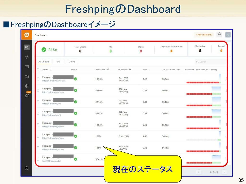 35 FreshpingのDashboard ■FreshpingのDashboardイメー...