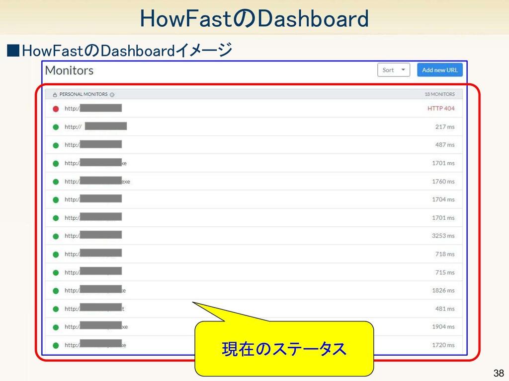 38 HowFastのDashboard ■HowFastのDashboardイメージ 現...