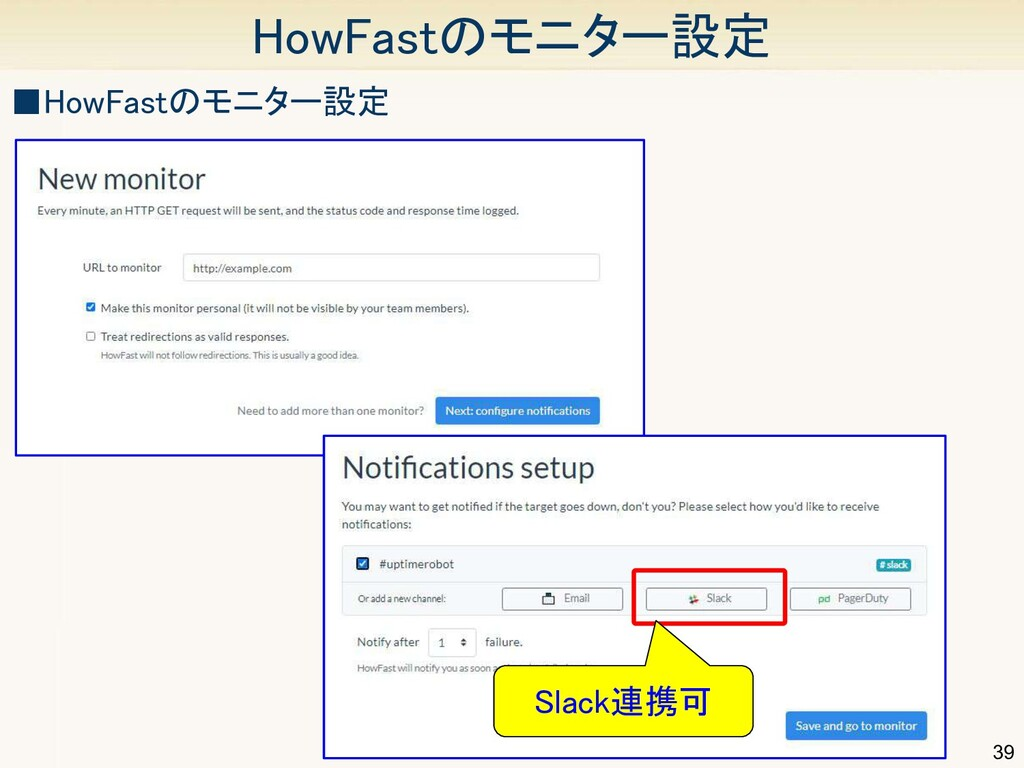 39 HowFastのモニター設定 ■HowFastのモニター設定 Slack連携可