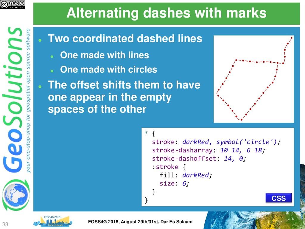 Alternating dashes with marks * { stroke: darkR...