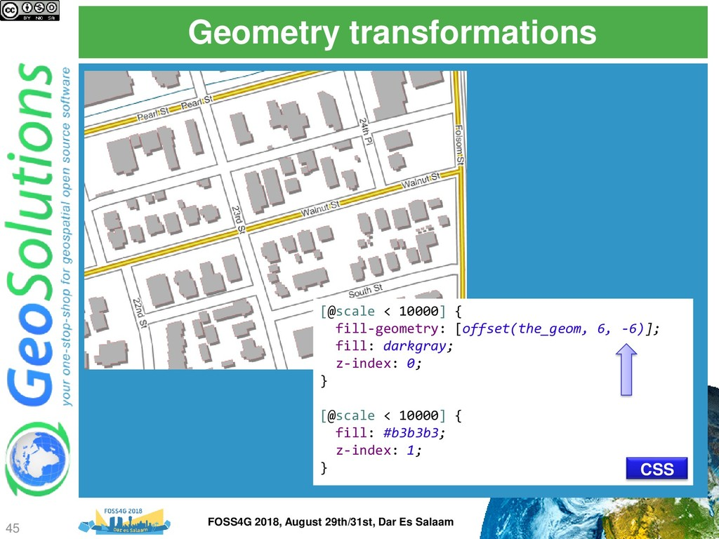 Geometry transformations [@scale < 10000] { fil...