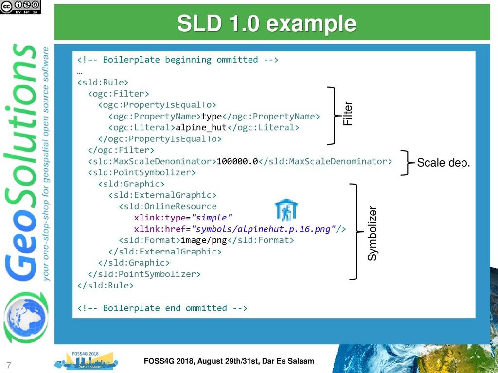 SLD 1.0 example <!–- Boilerplate beginning ommi...