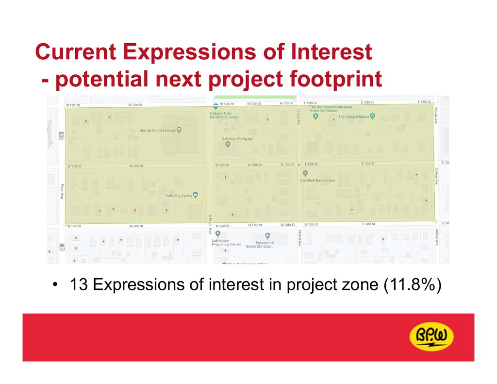 Current Expressions of Interest - potential nex...