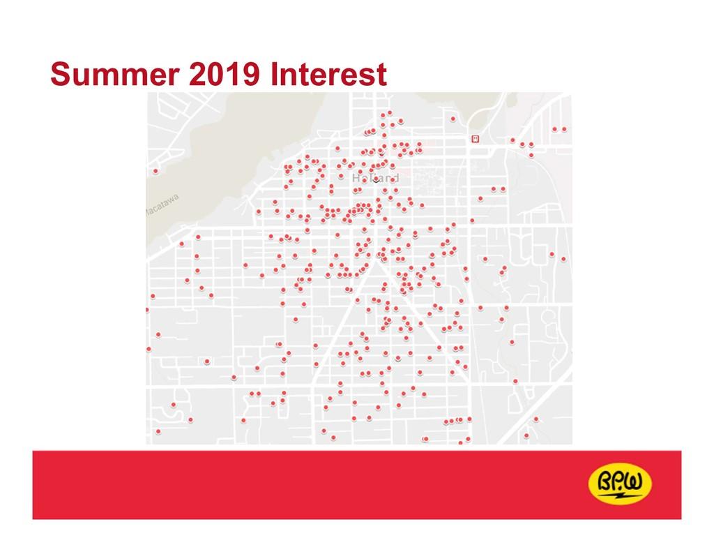 Summer 2019 Interest