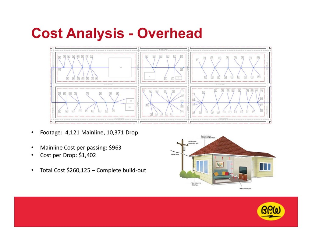 Cost Analysis - Overhead • Footage: 4,121 Mainl...