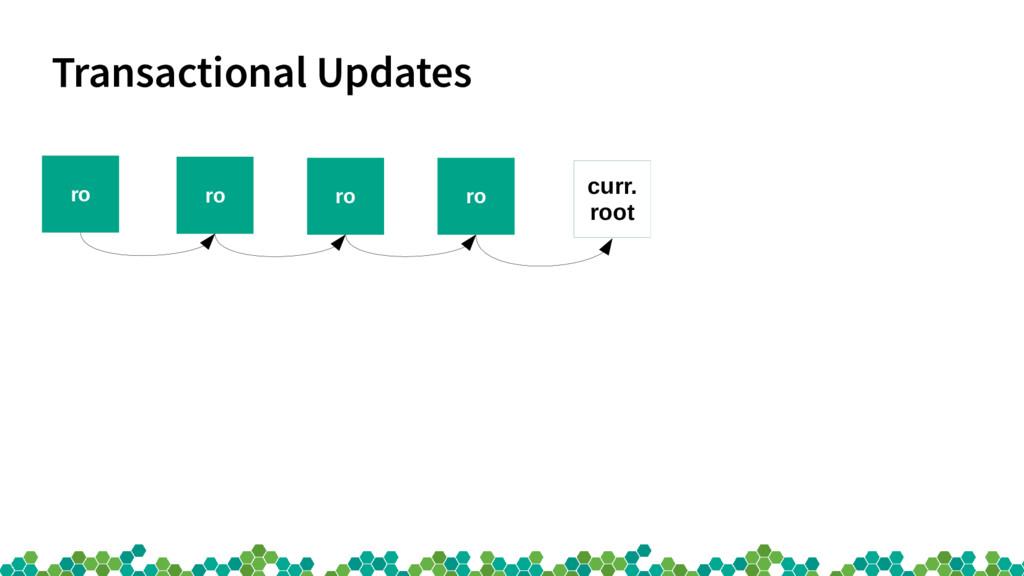 Transactional Updates ro ro ro ro curr. root