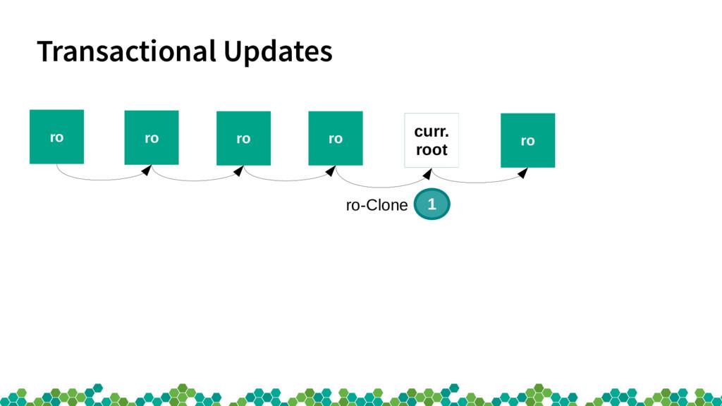 ro Transactional Updates ro ro ro ro curr. root...