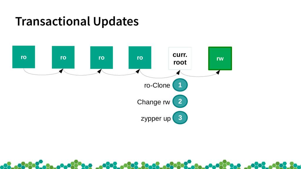 Transactional Updates ro ro ro ro curr. root rw...