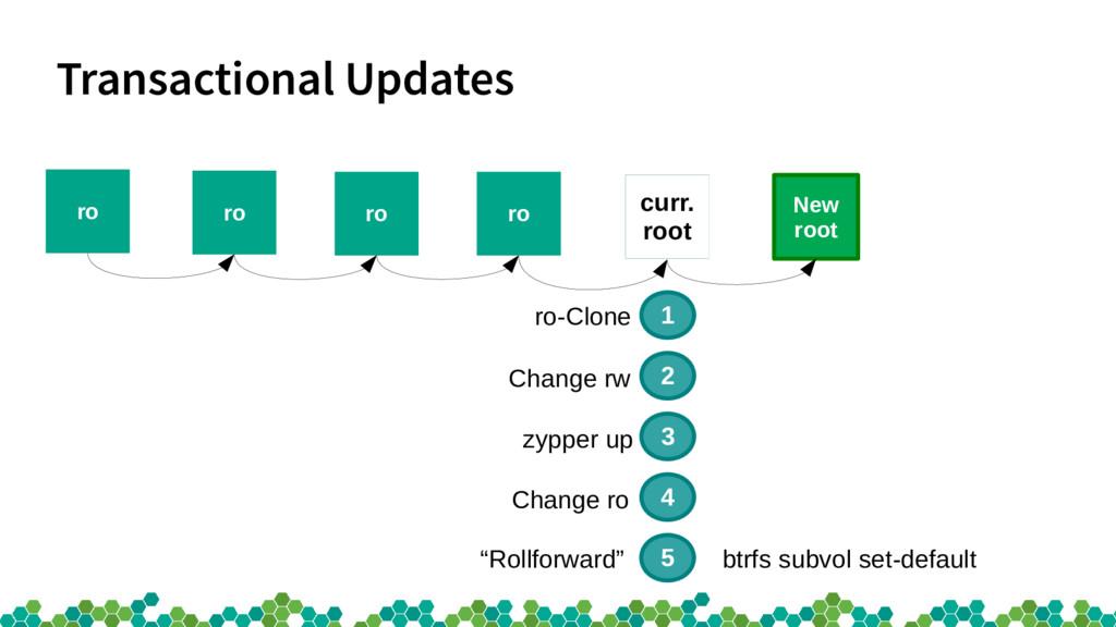 Transactional Updates ro ro ro ro curr. root Ne...