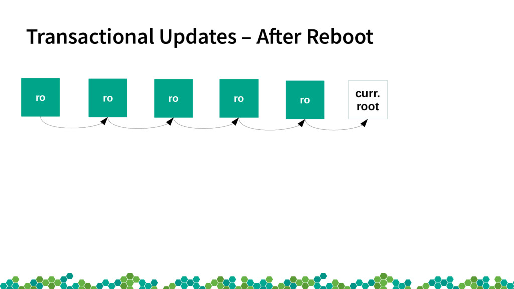 Transactional Updates – Afer Reboot ro ro ro ro...