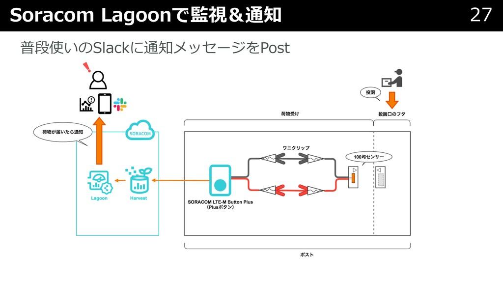 Soracom Lagoonで監視&通知 27 普段使いのSlackに通知メッセージをPost