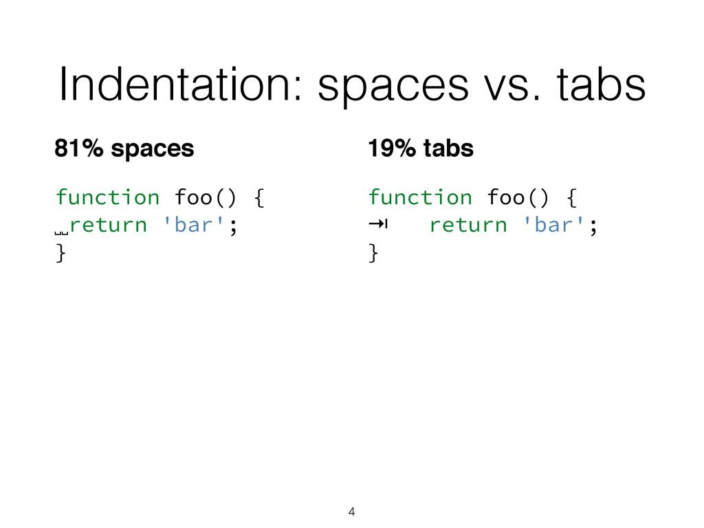 Indentation: spaces vs. tabs function foo() { ␣...
