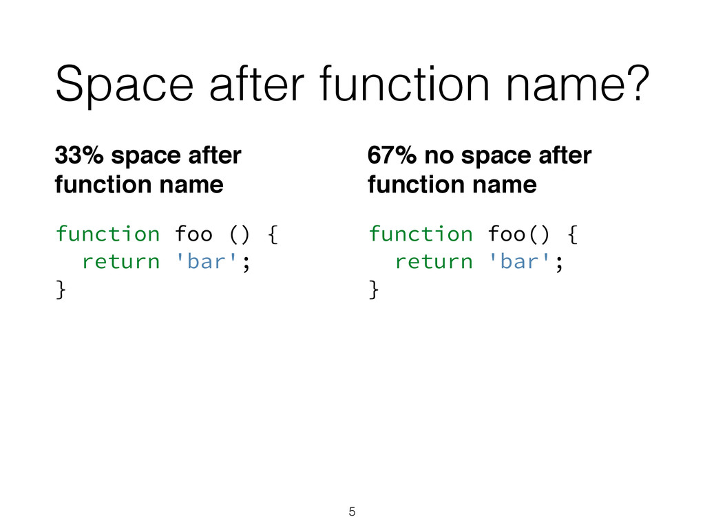 Space after function name? function foo () { re...