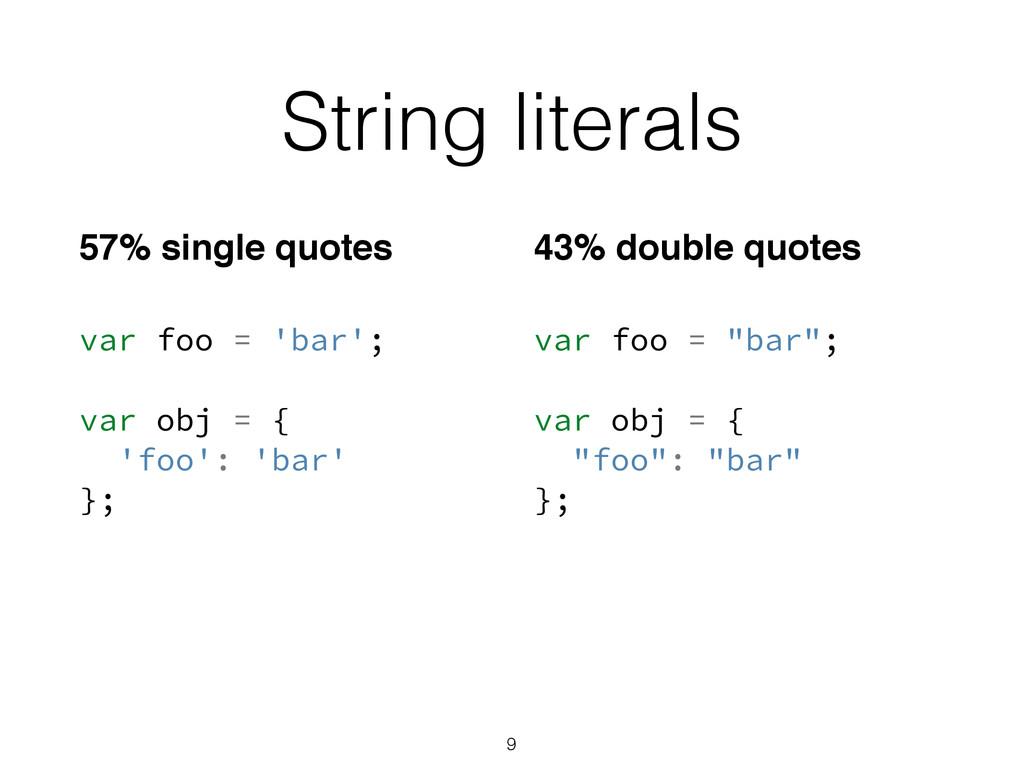 String literals var foo = 'bar'; ! var obj = { ...