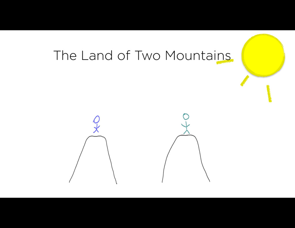 The Land of Two Mountains