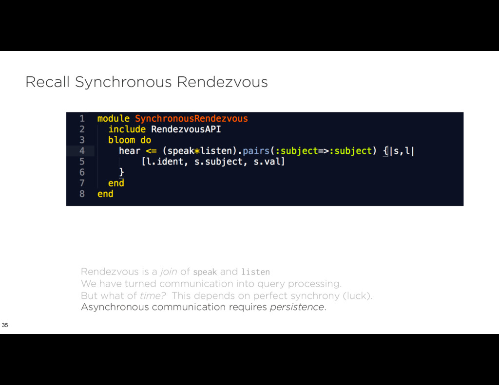 Recall Synchronous Rendezvous 35 Rendezvous is ...