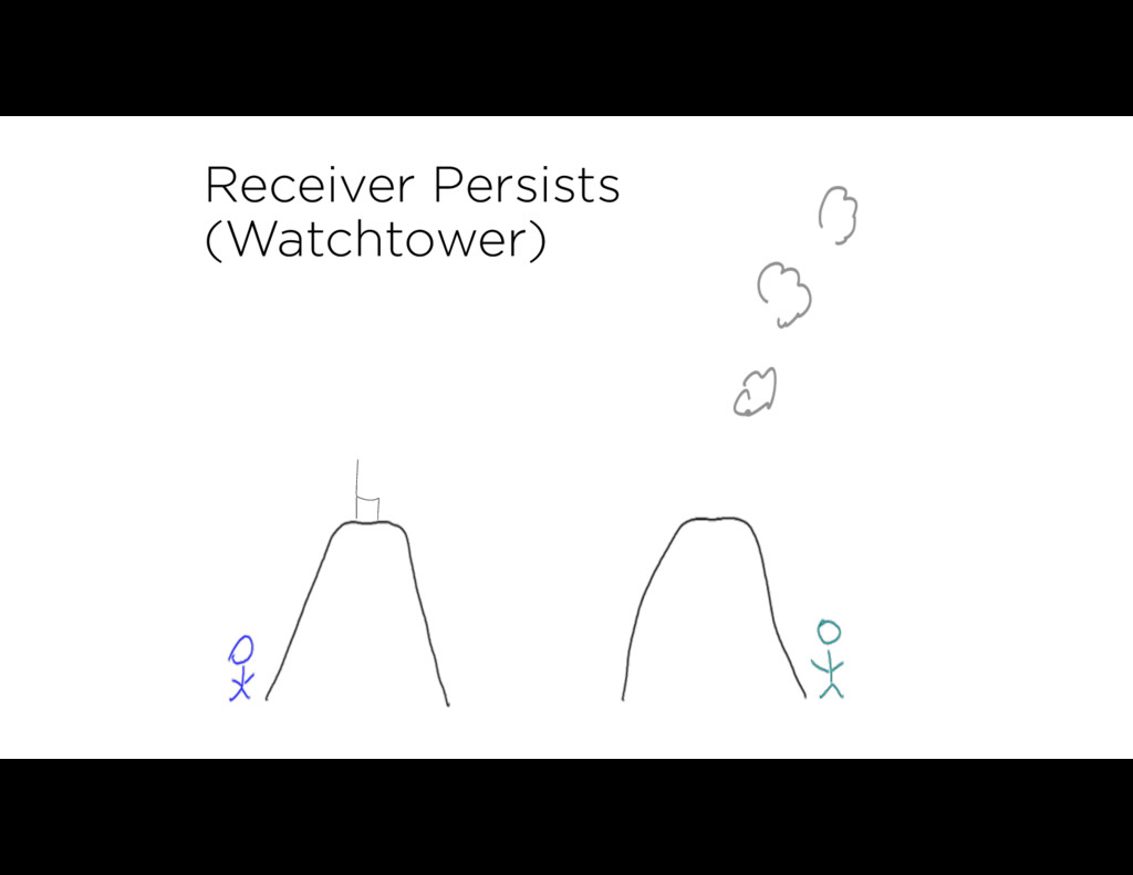Receiver Persists (Watchtower)