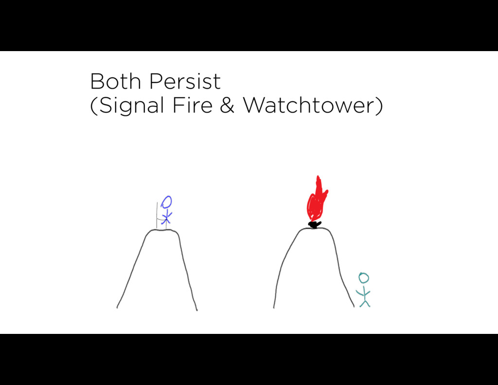 Both Persist (Signal Fire & Watchtower)