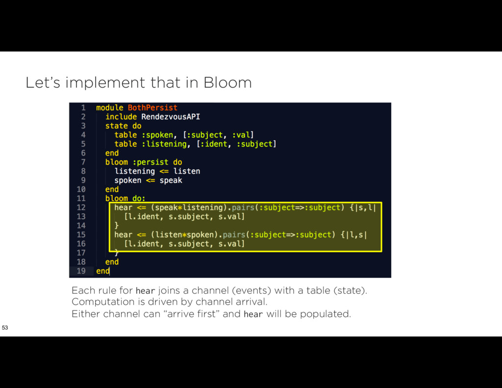 Let's implement that in Bloom 53 Each rule for ...