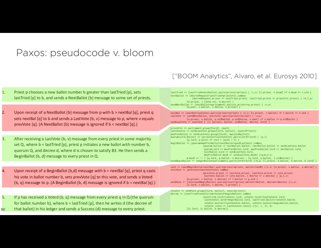 Paxos: pseudocode v. bloom 1. Priest p chooses ...