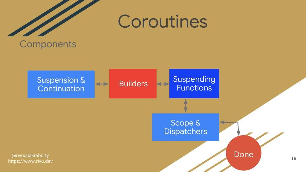 Suspension & Continuation Builders Suspending F...