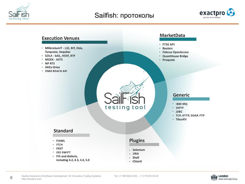 Sailfish: протоколы 8 Quality Assurance & Softw...
