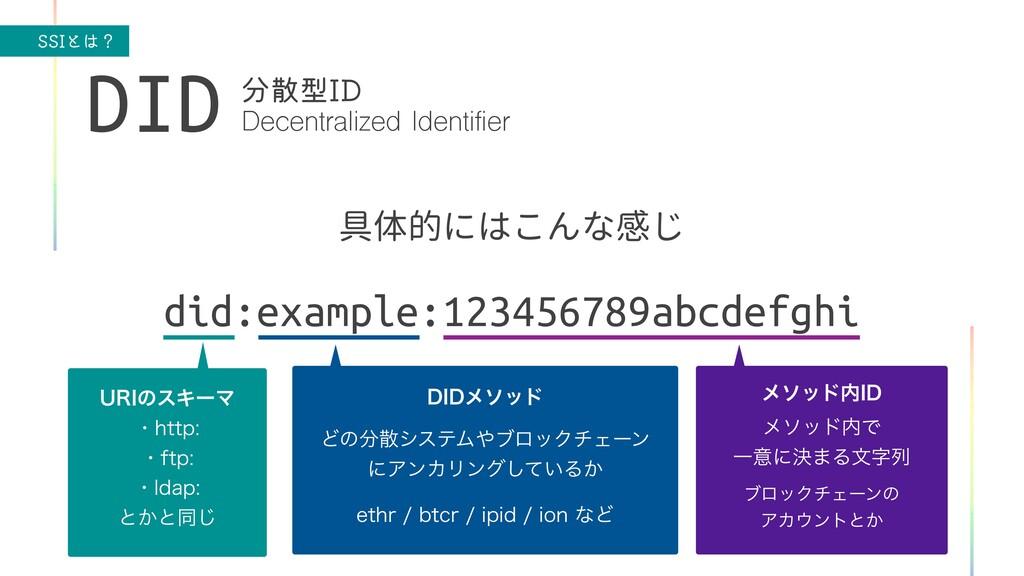44*ͱʁ Decentralized Identifier ܕ*% DID did:e...