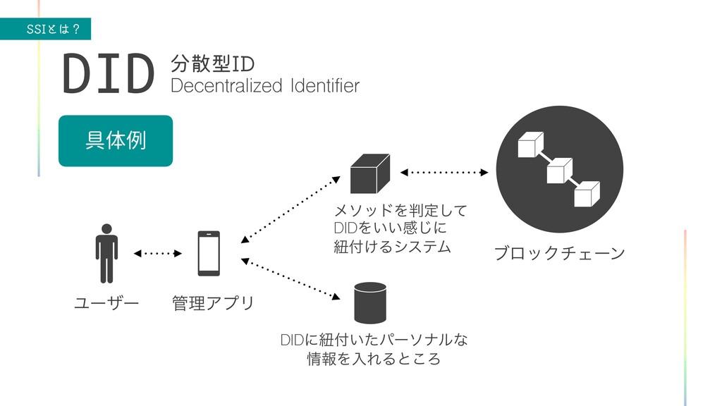 44*ͱʁ Decentralized Identifier ܕ*% DID ϒϩοΫν...