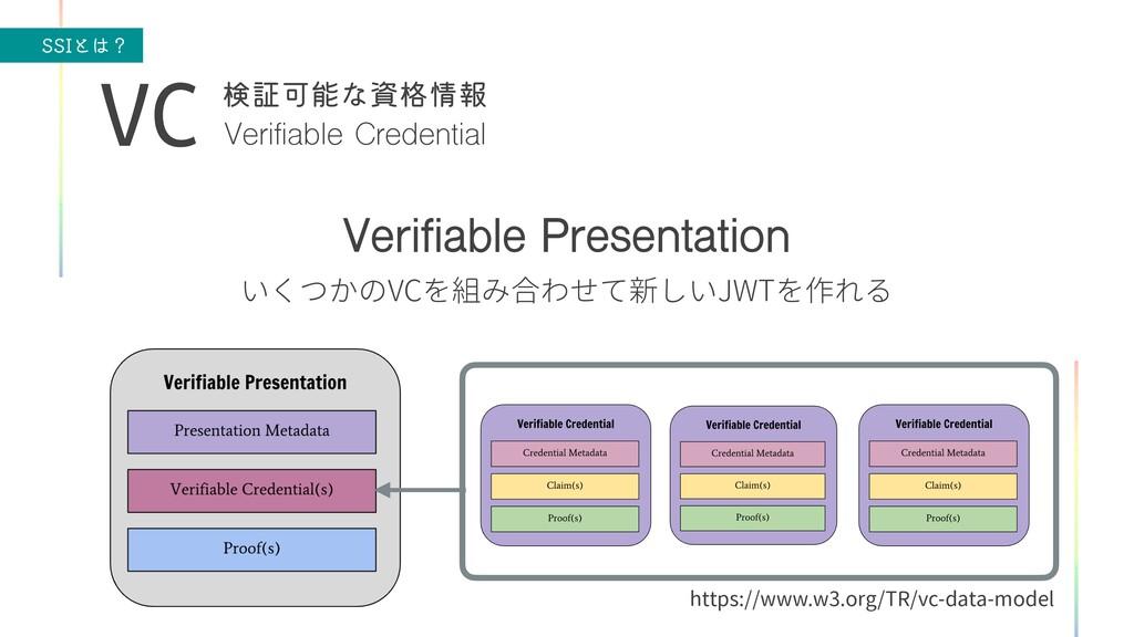 44*ͱʁ Verifiable Credential VC ݕূՄͳ֨ใ https...