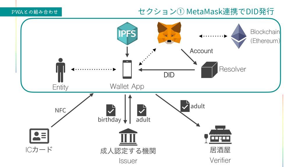 """18""""ͱͷΈ߹Θͤ Blockchain   (Ethereum) Wallet App E..."""