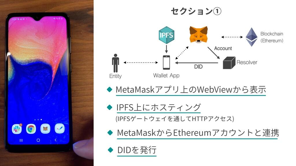 MetaMaskアプリ上のWebViewから表示 IPFS上にホスティング (IPFSゲートウ...