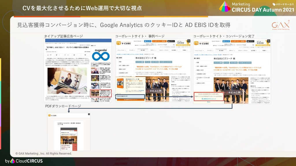 CVを最⼤化させるためにWeb運⽤で⼤切な視点 ⾒込客獲得コンバージョン時に、Google A...